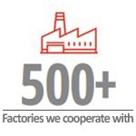 26- אייקון מפעלים בסין-EN